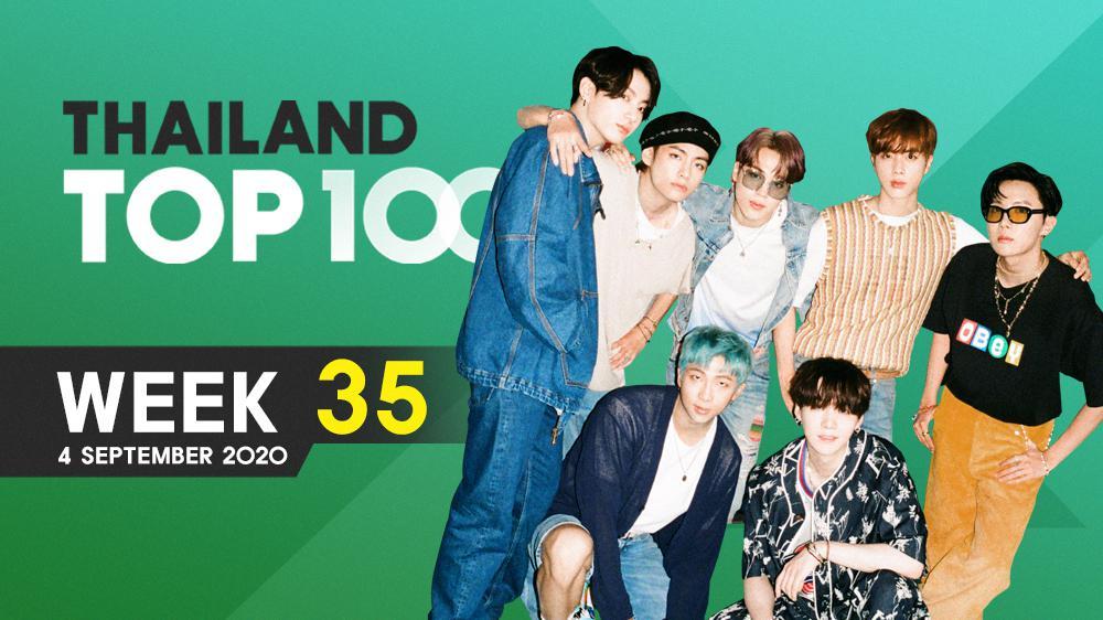 เพลงฮิตติดชาร์ต Thailand Top 100 By JOOX | ประจำวันที่ 4 กันยายน 2020