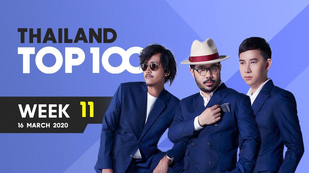 เพลงฮิตติดชาร์ต Thailand Top 100 By JOOX | ประจำวันที่ 16 มีนาคม 2020