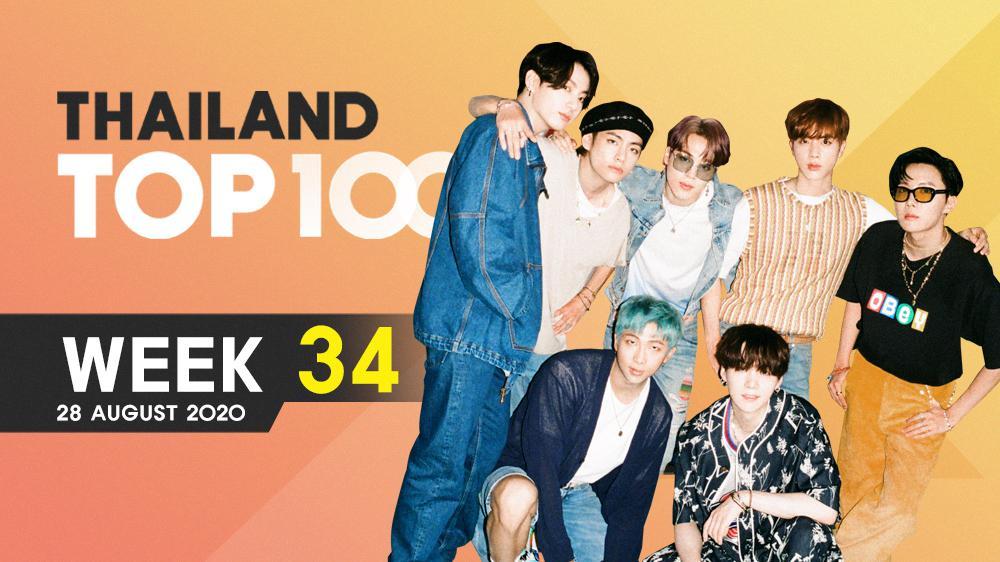 เพลงฮิตติดชาร์ต Thailand Top 100 By JOOX | ประจำวันที่ 28 สิงหาคม 2020