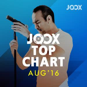 Monthly Hits Playlists - JOOX
