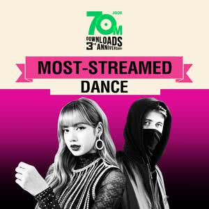 MOST-STREAMED Dance