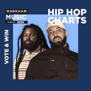 Updated Playlists Hip Hop Charts #OurMKM